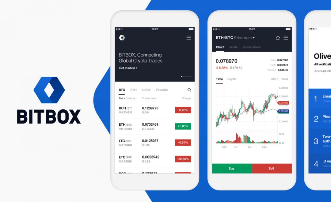 BITBOX exchange has started operations