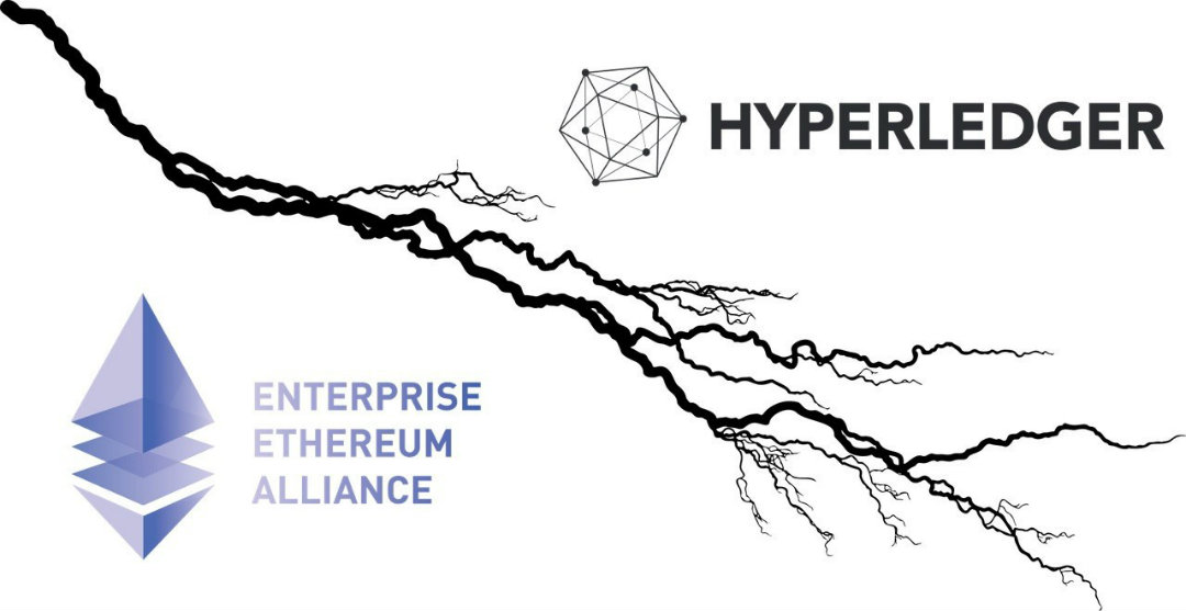 Ethereum's smart contracts now also on Hyperledger