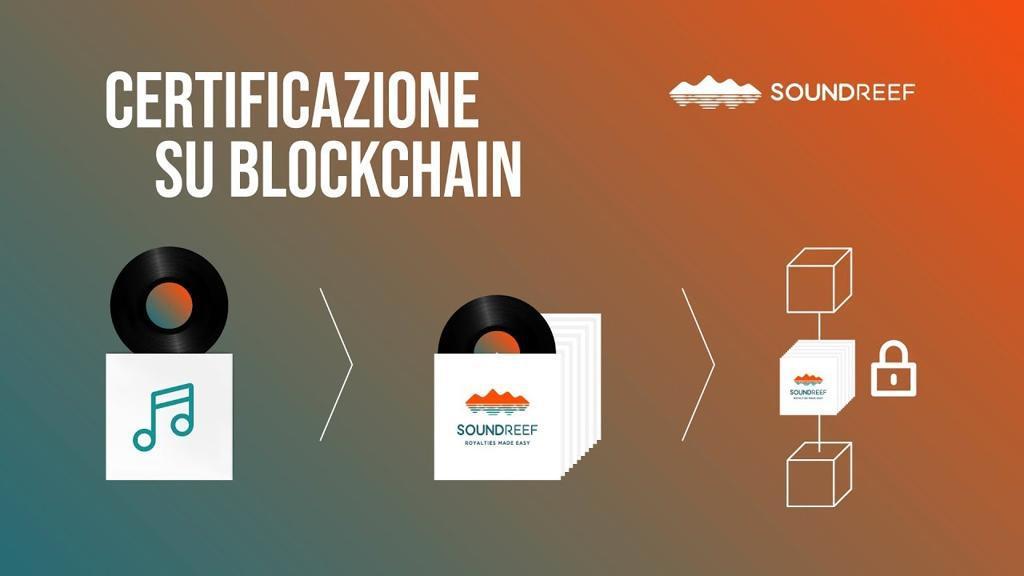 soundreef bitcoins blockchain copyright