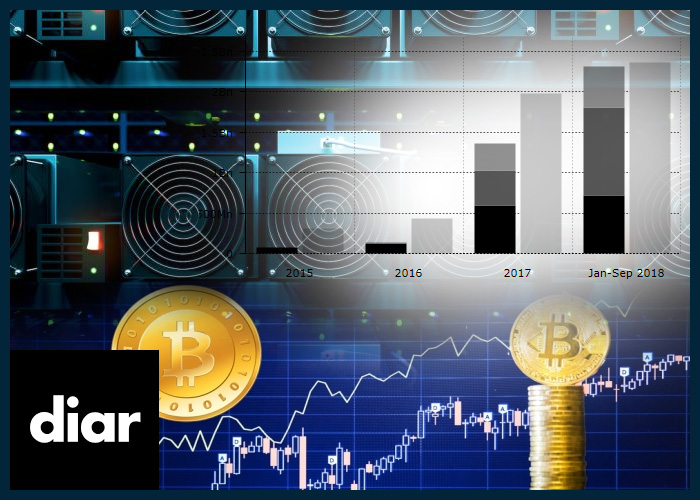 Diar, a new research institute on Bitcoin