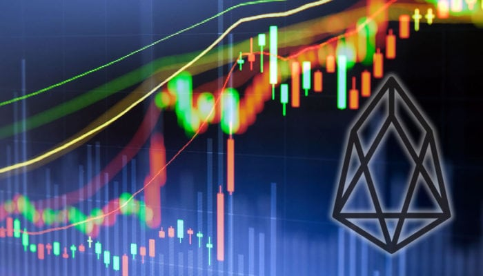 Crypto prices: EOS loses 90% from April levels