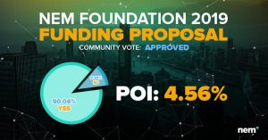 NEM community approved financing proposal