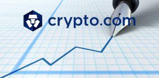 crypto.com chain price