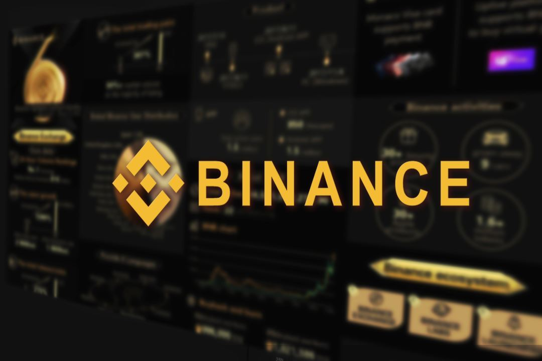 Binance records a peak of orders higher than December 2017