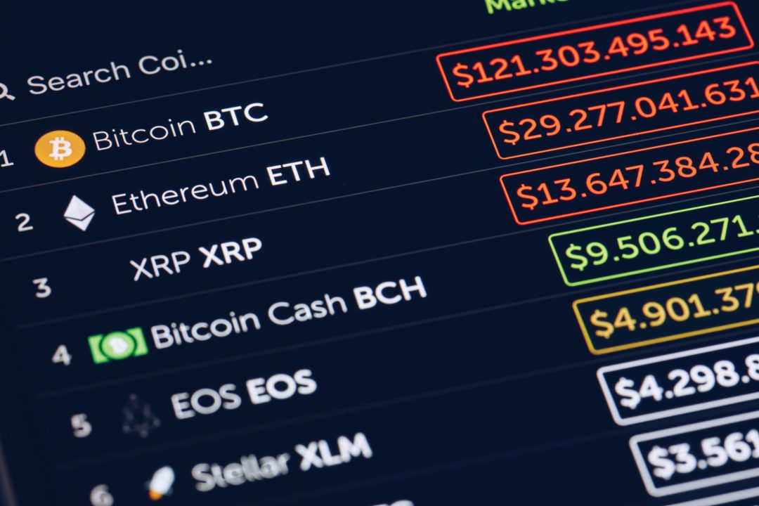 cryptocurrency market analysis today