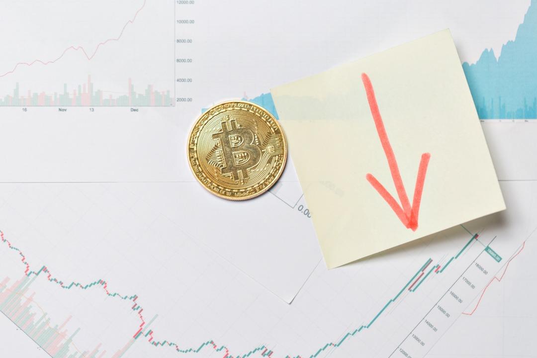 bitcoin drop analysis