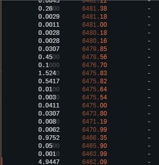 guide Coinbase pro