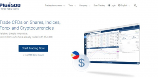 plus500 bitcoin trading cfds