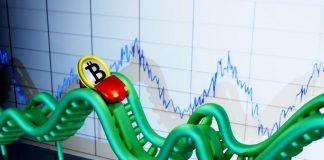 Bitcoin price levels