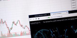 vechain price today