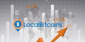 localbitcoins volumes russia south america