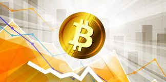 Bitcoin price retracement