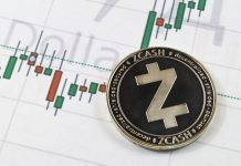zcash price fork