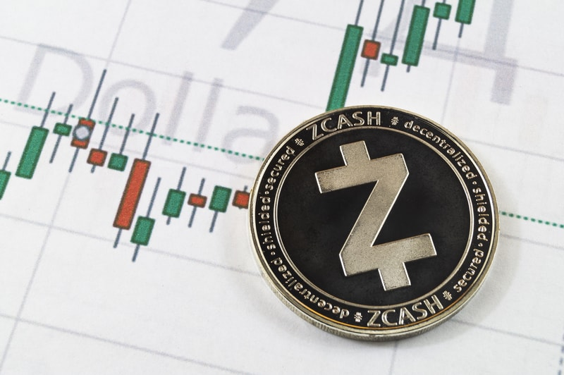 Zcash: the price rises by 8% thanks to the fork