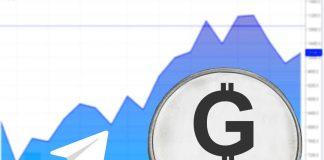 liquid price gram token