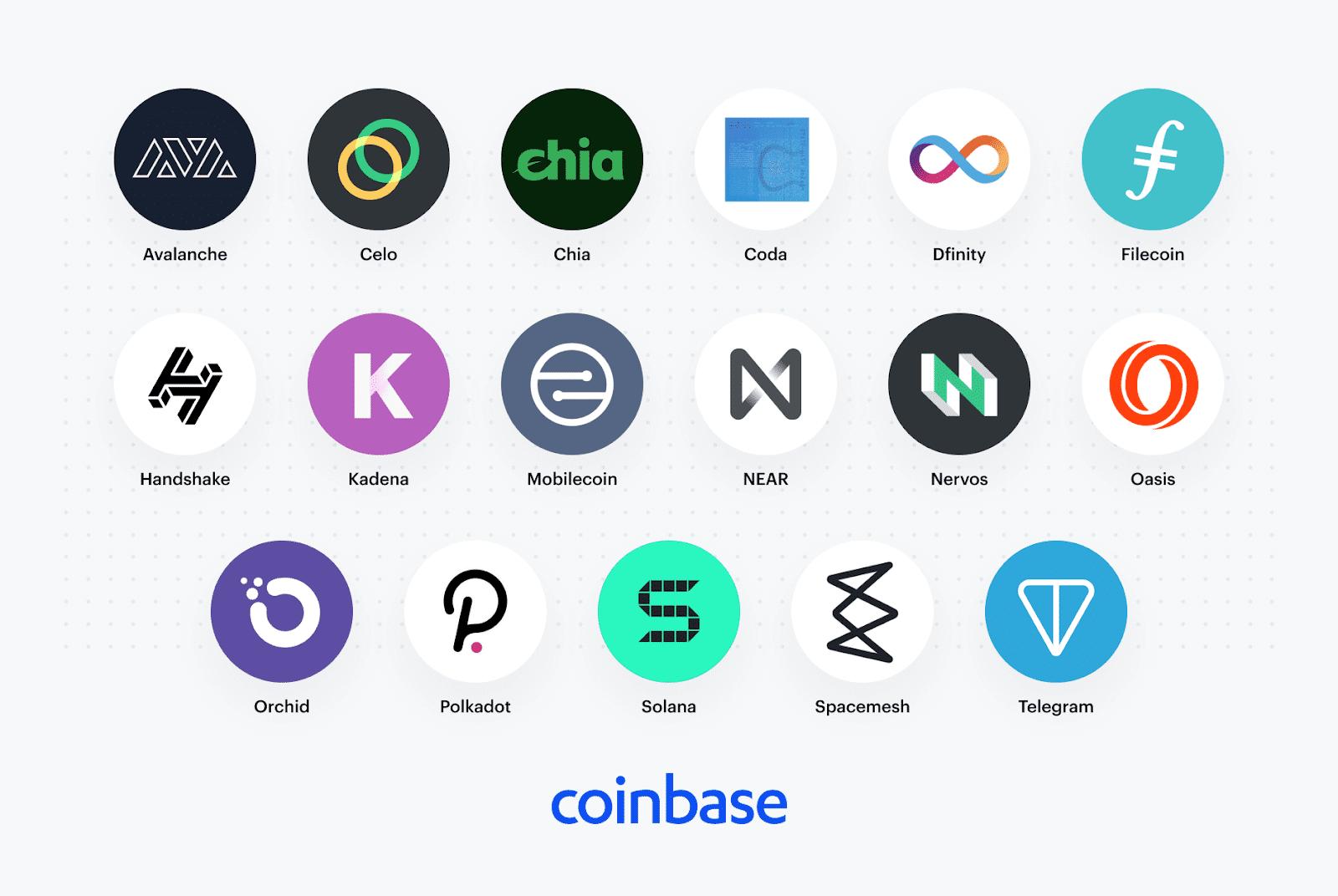 Coinbase token gram