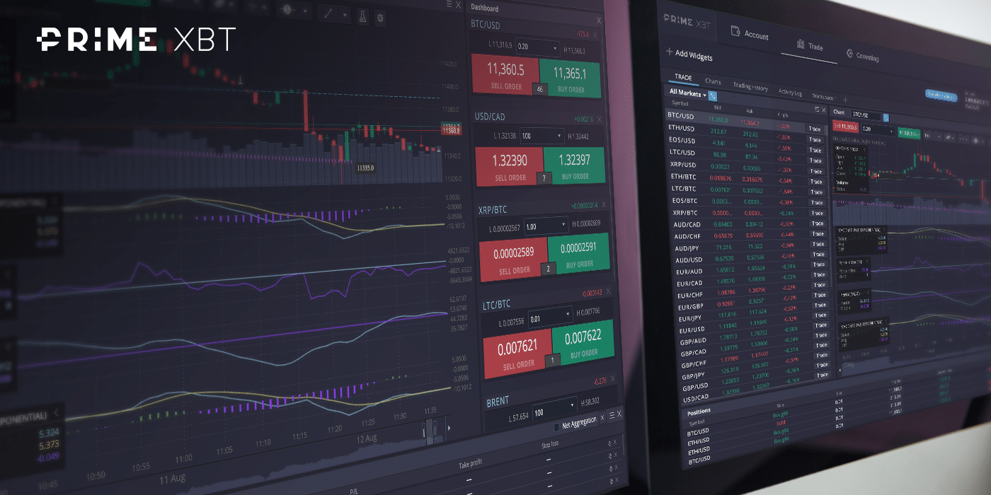 To The Moon and Bakkt: Preparing To Trade Profitably With PrimeXBT