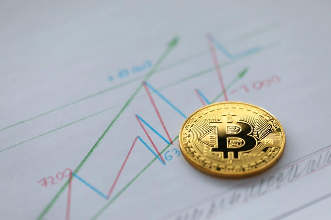 Bitcoin: little movement for BTC