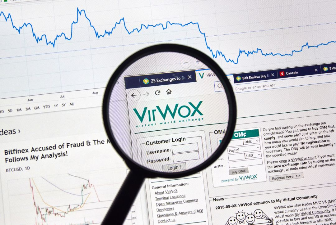 VirWox: ten-year-old exchange closes down