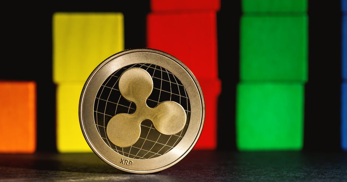 Ripple predictions 2020