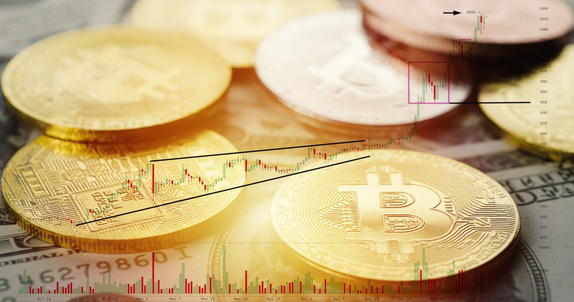Bitcoin: watch out for the golden cross