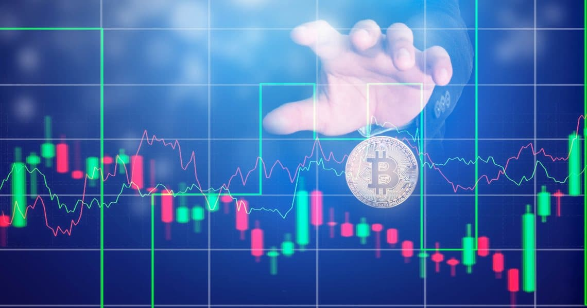 The correlation between stock markets and crypto
