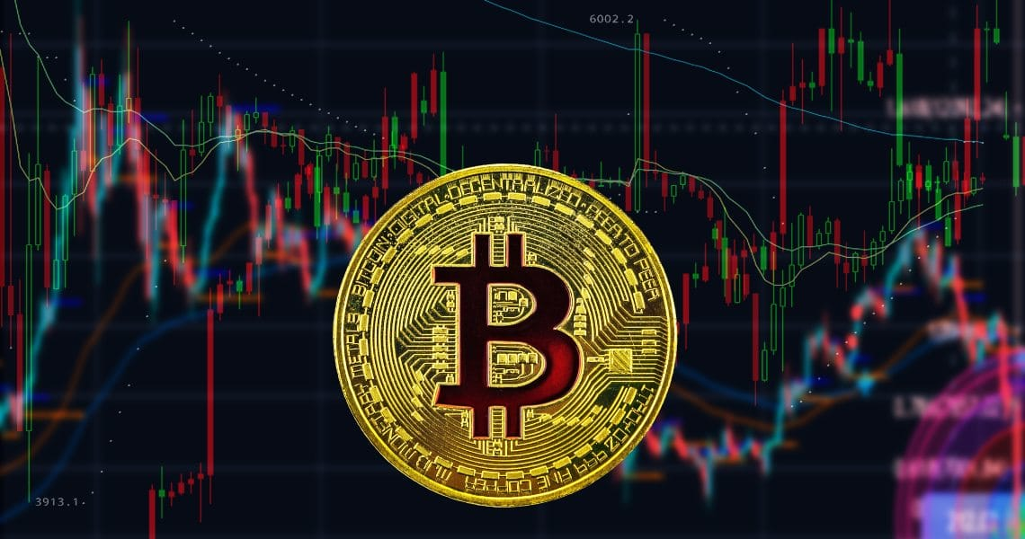 Bitcoin increases, recovers 30%