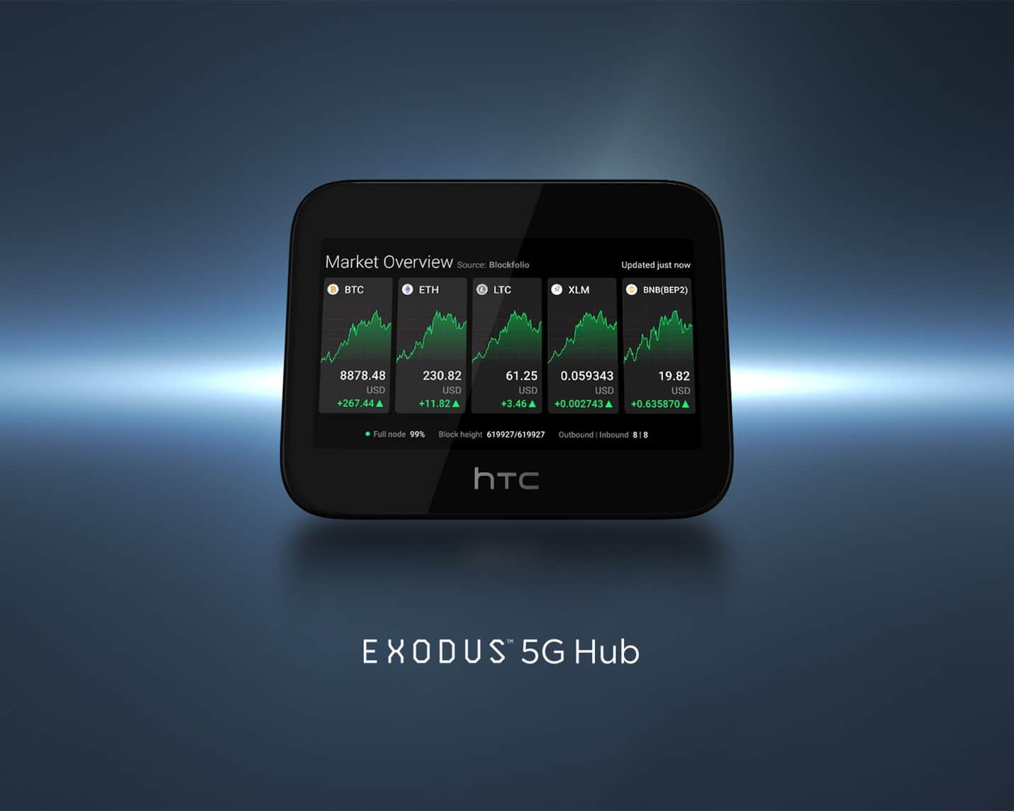 HTC: EXODUS 5G Hub private router with a Bitcoin full node