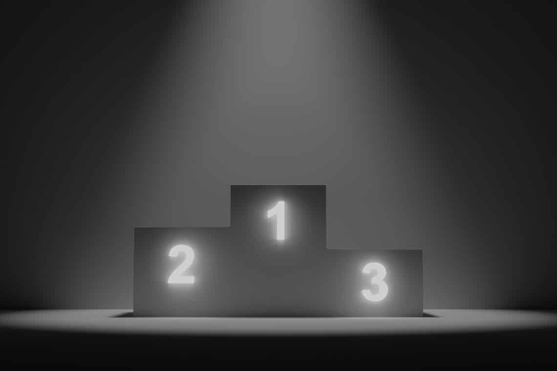 EOS best blockchain in the CCID ranking