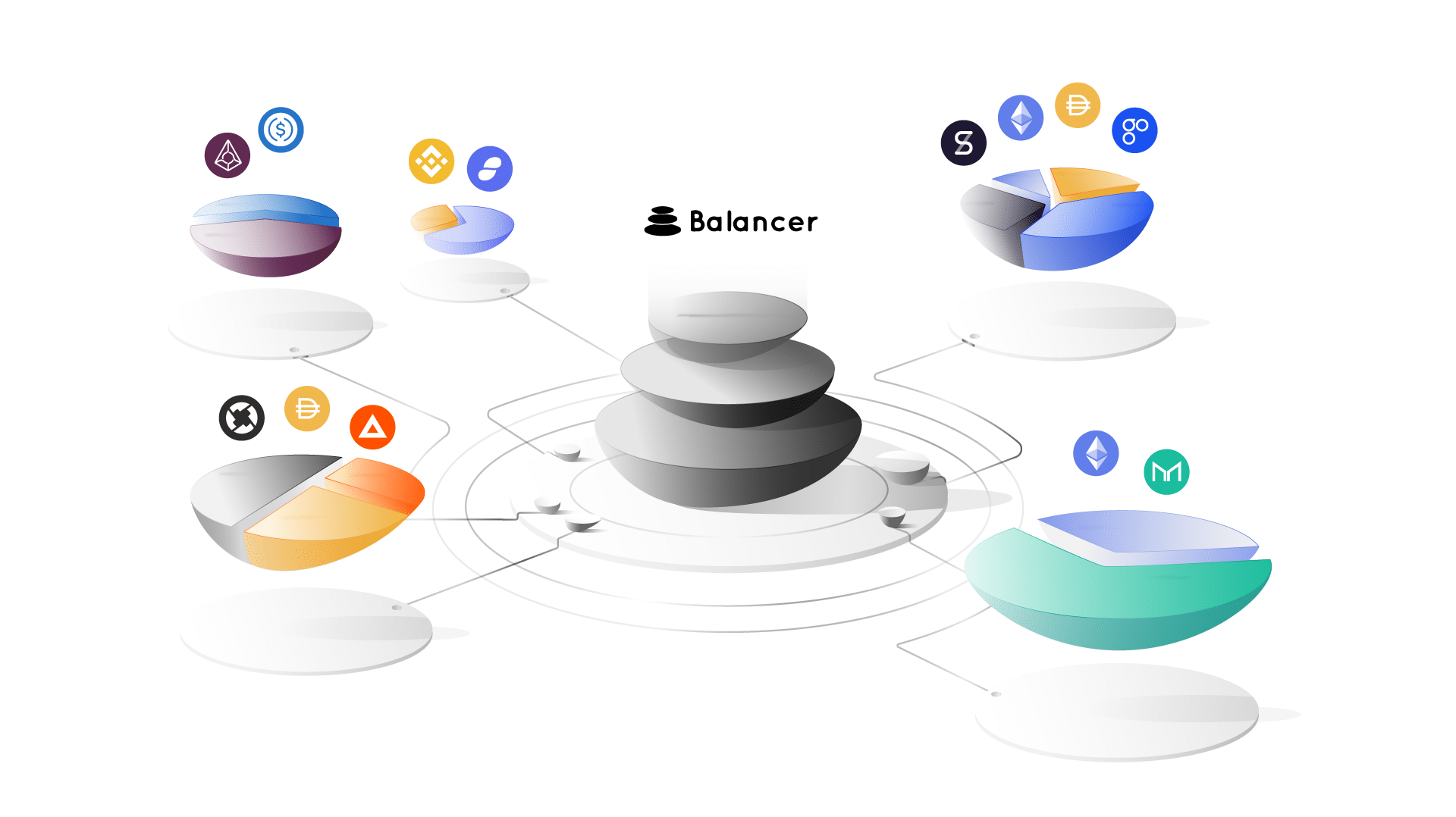 Balancer ready to delist Maker DAO, BAT and dozens of other tokens?