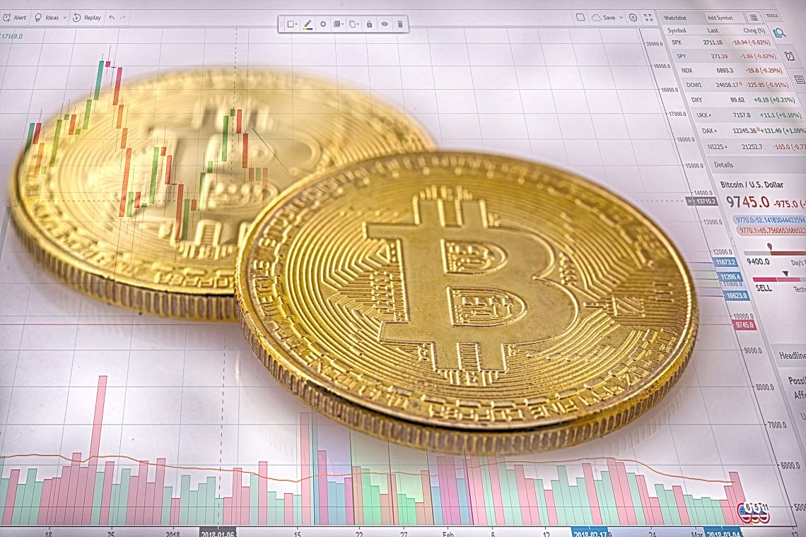Bitcoin, holds the $11,200 support