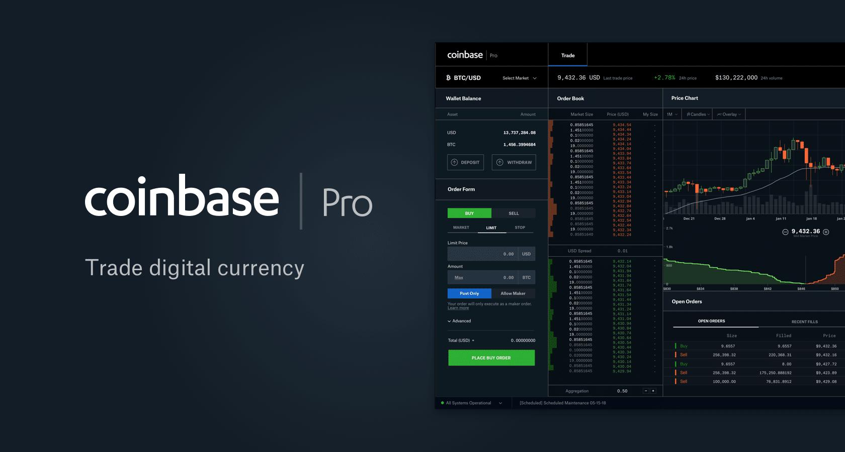 Universal Market Access (UMA) lands on Coinbase Pro