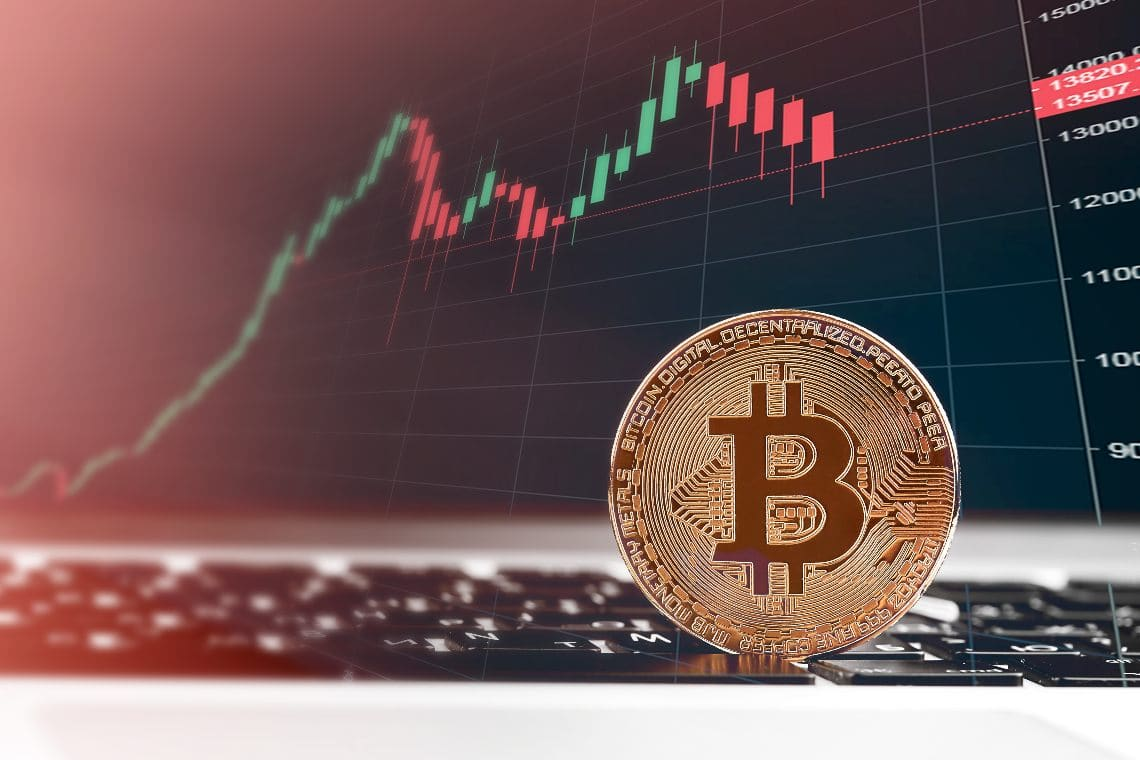 Bitcoin, volatility drops to historical lows