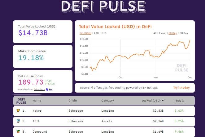 DeFiPulse 20201201