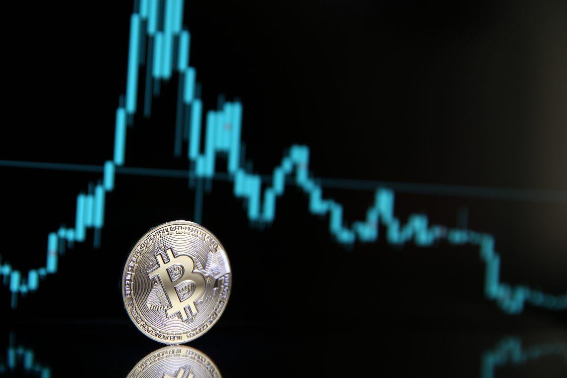 Bitcoin down again testing $17,600