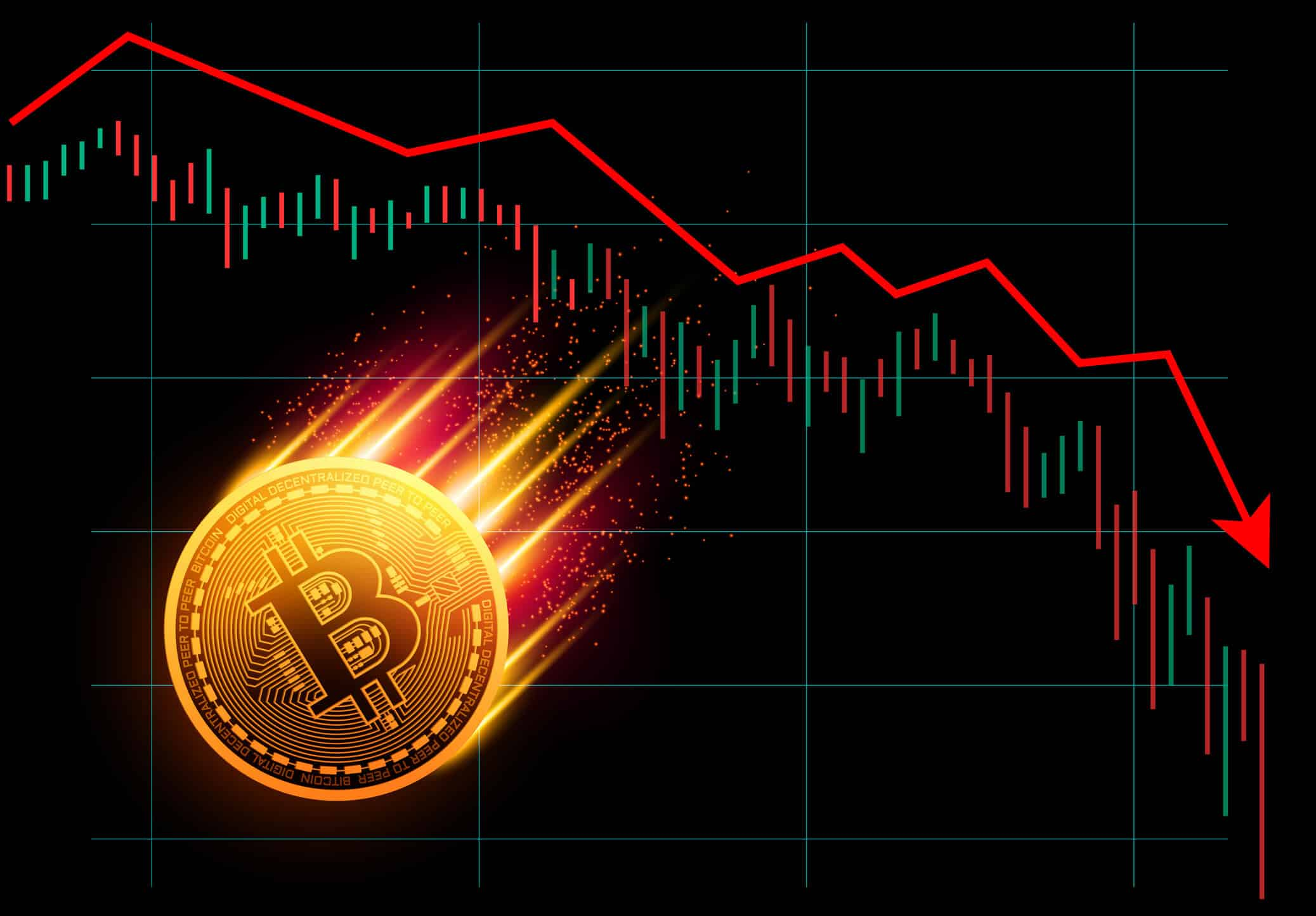 Bitcoin sell off: volumes rise as BTC drops 20 %
