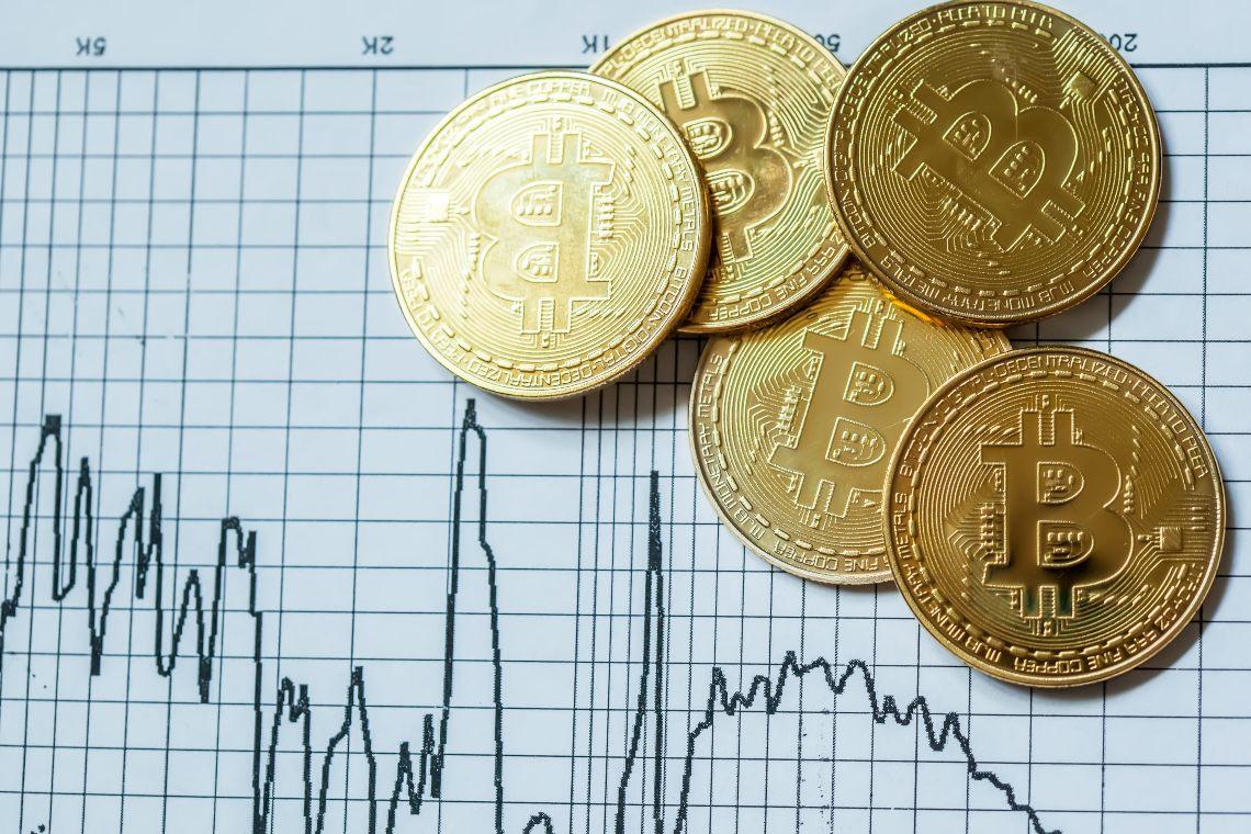 Bitcoin: a week of high volatility