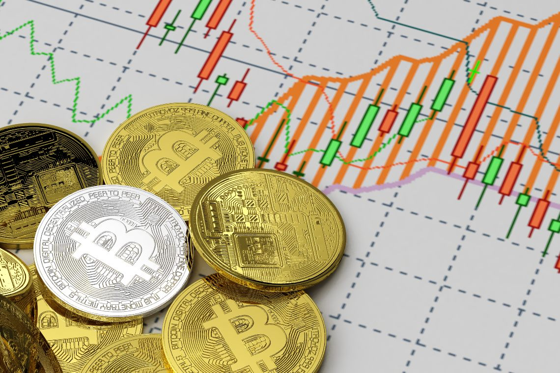 Bitcoin down: – 16% from the highs of March