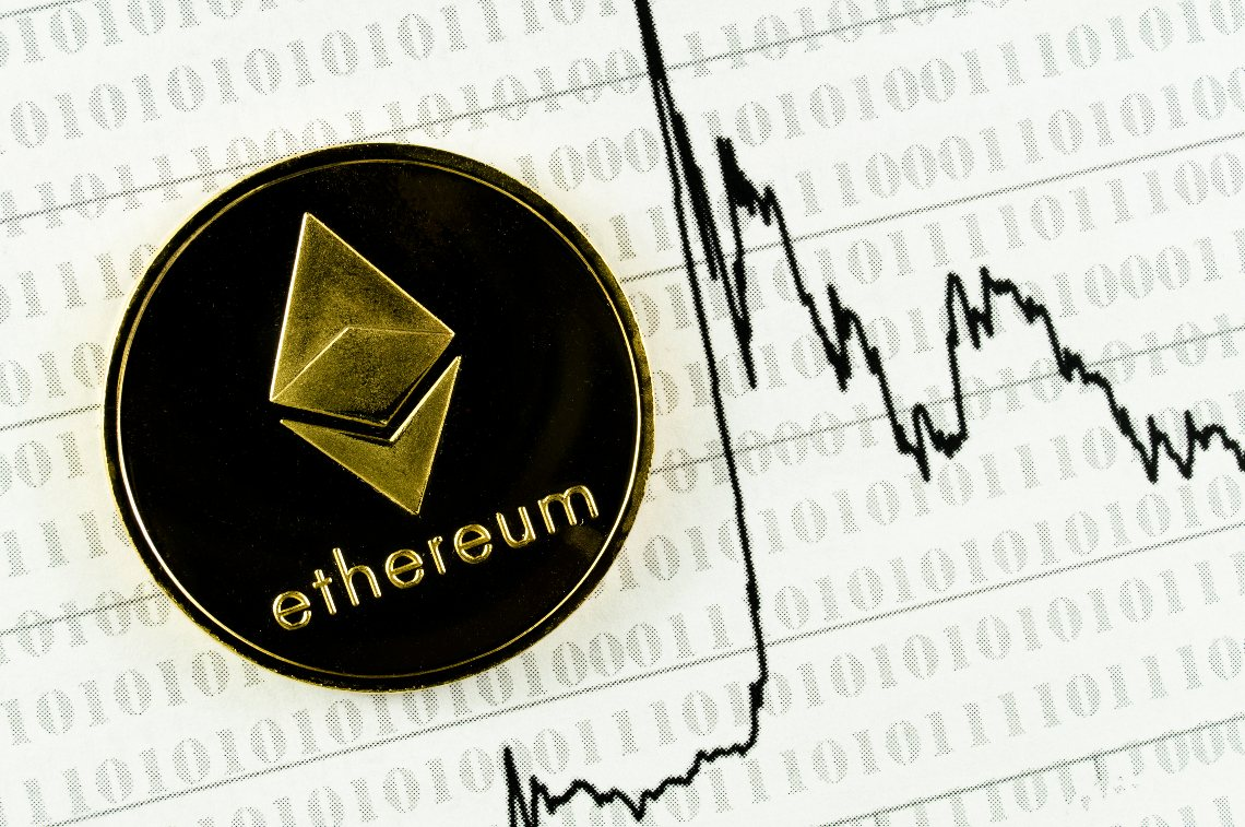 Ethereum rises +3% and reaches $1750