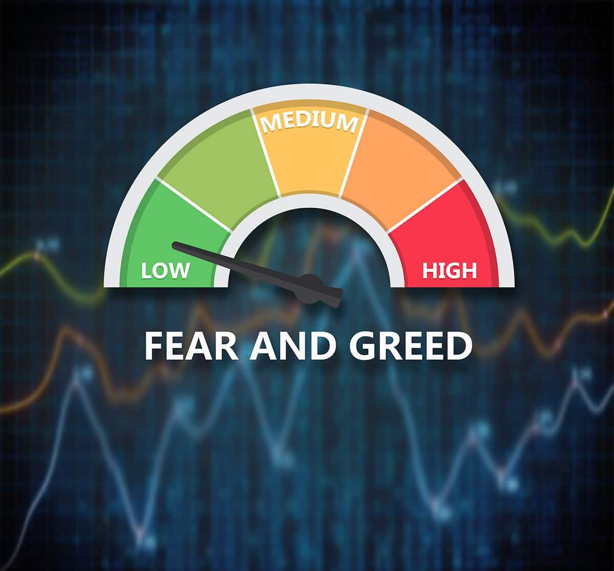 Greed and Fear: the index starts to recover after one-year lows