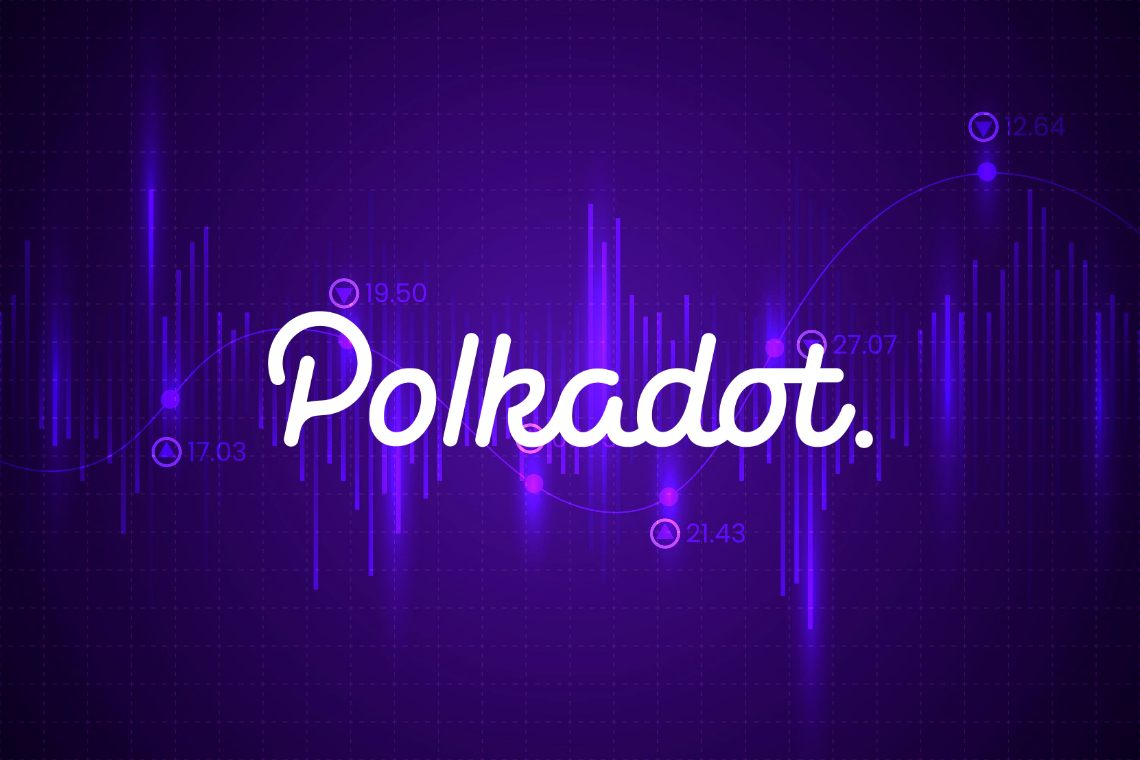 Polkadot Price Analysis and Parachain Rollout