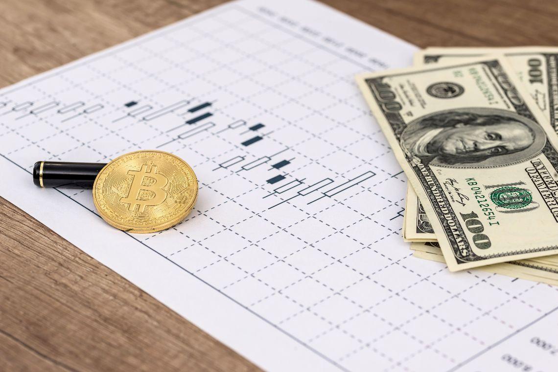 Bitcoin and Polygon [Matic] Price analysis